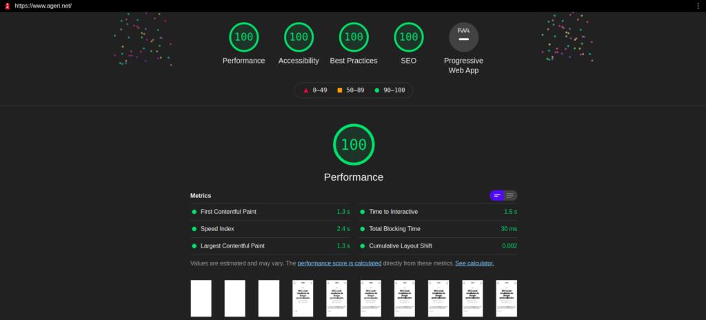 Plantilla WordPress gratis 2021 con mejor puntuación